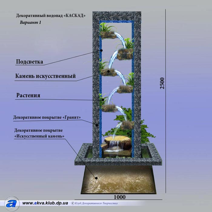 Изготовление фонтанов своими руками 80